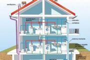 Dimensionamento tubazioni impianto idrico - progetto diametri
