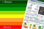 CERTIFICATO SISMICO 2019. Guida, classificazione, costi, tempi e obbligo