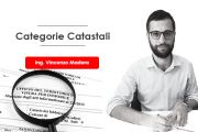 CATEGORIE CATASTALI: A B C D E F 2019 e differenze