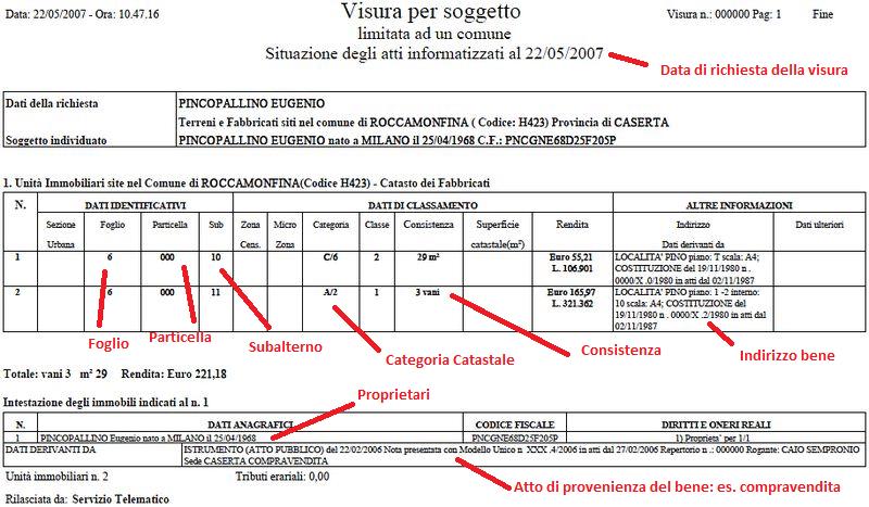 VISURA AGGIORNATA SCARICA